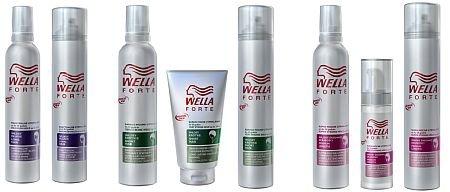 kosmetyki do włosów Wella