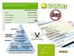 etykiety żywnościowe