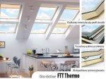 Okno dachowe FTT Thermo
